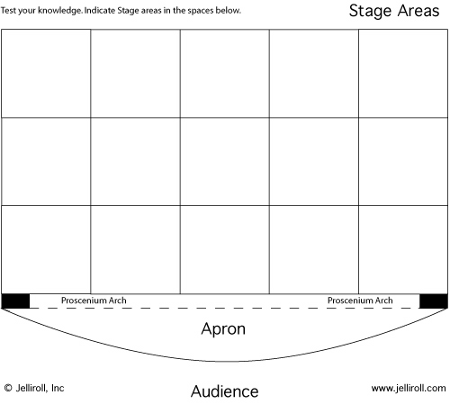 free stage direction diagrams. Black Bedroom Furniture Sets. Home Design Ideas